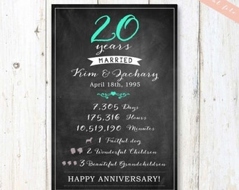 20th anniversary love story print - 20 year anniversary gift for wife ...