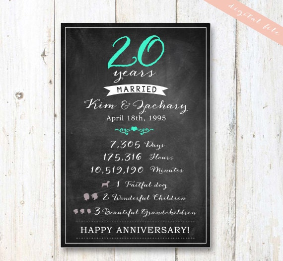 20th anniversary love story print20 year anniversary gift for wife ...