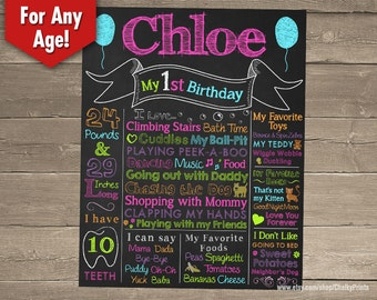 First Birthday Chalkboard Sign - Printable Birthday Chalkboard Poster - Custom Birthday Sign *Includes FREE Web File!*