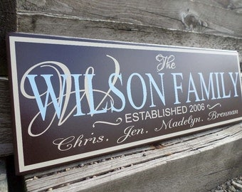 Personalized last name family sign, Family established sign, Established name sign, custom sign, family name sign, family name plaque