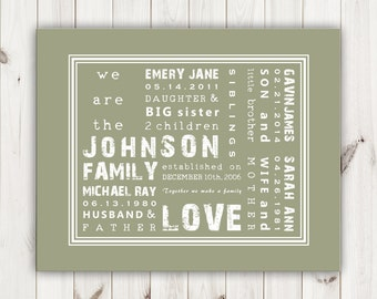 Important Family Dates & Names Subway Art Colored Background-Personalized 2 Child Family-Birthday Gift, Anniversary Gift, Personalized Gift