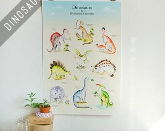 Dinosaurs poster, Dinosaur Nursery Art, dinosaur art, T-rex, boys nursery, Watercolor dinosaur, Dinosaur print, Dinosaur wall art
