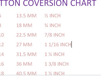 CONVERSION CHART - Not for sale