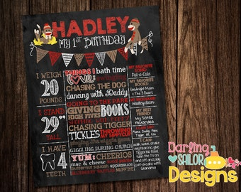 Sock Monkey Birthday, Sock Monkey, Birthday Chalkboard Poster, Milestone, My favorite things poster, First Birthday, Digital file or print