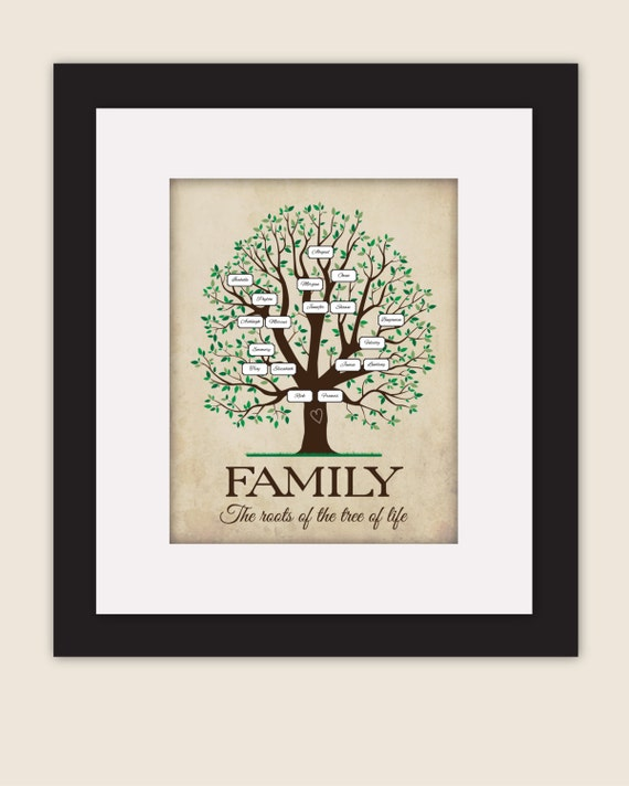 Family tree personalized christmas gift anniversary gift for Family tree gifts personalized