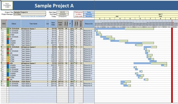 how to show optimistic duration in ms project