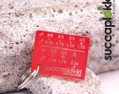 Micromitta keyring - Needle gauge (EUR+US)