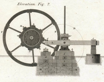 1814 Rare Antique Copper-engraved Plate showing a Mill for Tilting Steel. Plate 8