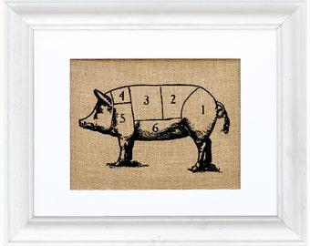 Pig Cuts, Vintage Pig Art, Chef, Butcher, Framed Burlap Wall Decor, Screen print, Art for your kitchen