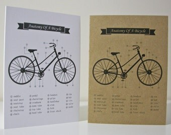 Anatomy Of A Bicycle Card In White