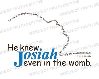 Psalm 91 Nkjv Personalized