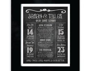 Valentines Day Gift - Our Love Story and Fun Facts - Important Dates - Personalized Art Print, Canvas, or Digital JPEG - Wedding Gift