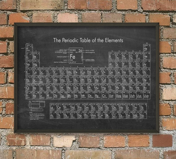 periodic table of elements wall art poster 1 xs20 by quantumprints. Black Bedroom Furniture Sets. Home Design Ideas