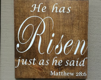 He has Risen