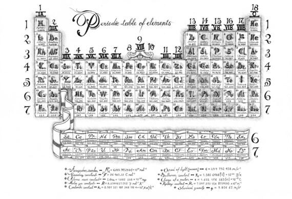 Tavola periodica stampa disegno inchiostro 52x36cm - Tavola periodica bianco e nero ...