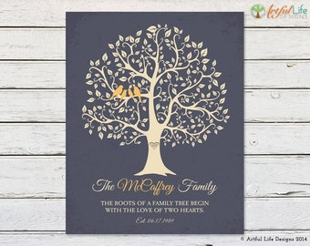 PERSONALIZED FAMILY TREE Gift to Parents from kids, Family Tree Wall Art, Anniversary Gift for Parents, Grandparents, Family Name Sign
