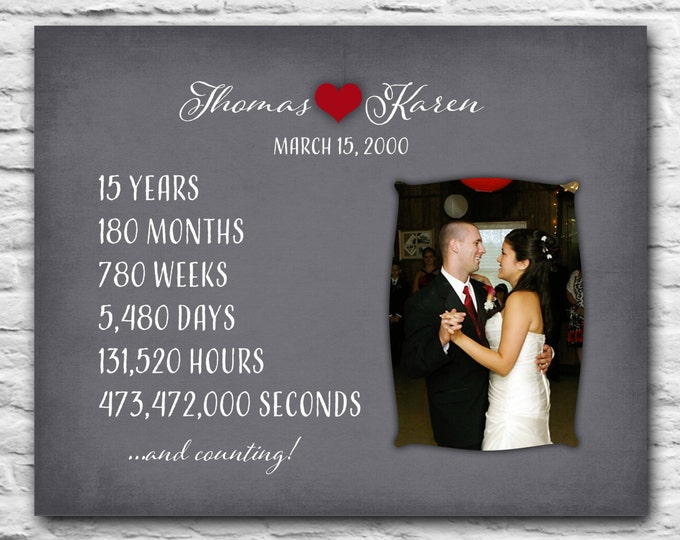Anniversary Gift, 8x10 Print Chalkboard 10 year, 5 year, 1 year, 25 year, Photo, Valentines Personalize Print, Wedding Dates Important dates