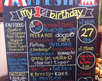 Custom hand painted Baby's First Birthday Circus Chalkboard sign descriptive acrylic painting