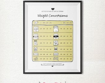 Kitchen Weight Conversions POSTER / Kitchen Decor / Wall Art / 8x10 Posters – Printable DIY, Instant Download