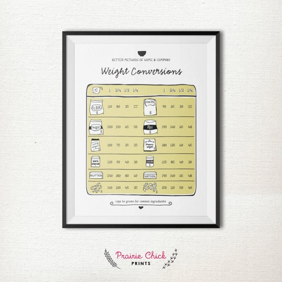 Poster Weights Etsy: Kitchen Weight Conversions POSTER / Kitchen Decor / Wall Art