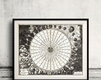 Wind Rose - Geographicus Anemographica - 1650 - FREE SHIPPING - SKU 0012