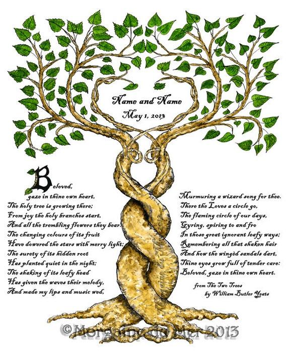Symbolism Of Christmas Tree