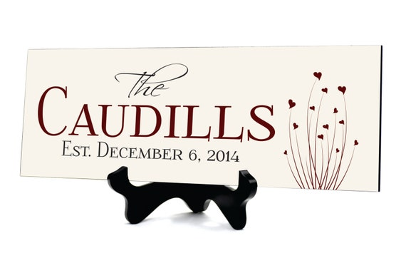 Personalized Family Name Sign Established Plaque 7x20