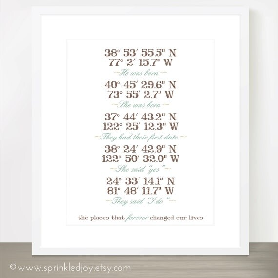 Important Places, Tell Your Story in Longitude & Latitude - 8x10 Customizable Print