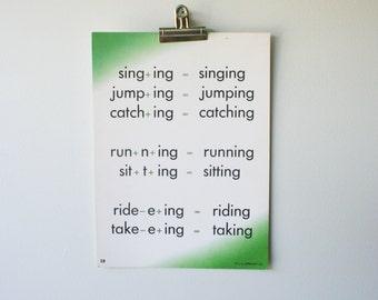 Vintage School Poster of Verbs