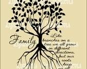 Family Tree SVG  digital download cut file