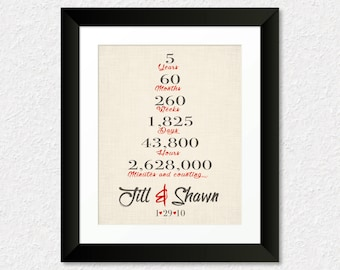 Good 1 Year Wedding Anniversary Gifts For Him : year anniversary present one year wedding anniversary gift paper ...