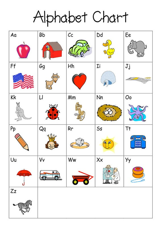 Kid's Alphabet Chart Poster Wall Art Fun Baby Learning