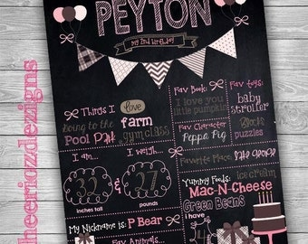Vintage Stye Chalkboard theme- Pinks and Browns- Birthday- Milestone-Printable