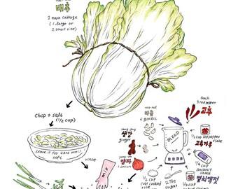 Kimchi Making Print