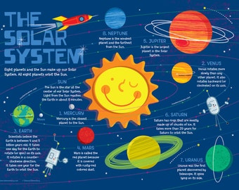 inner planets print a chart - photo #39