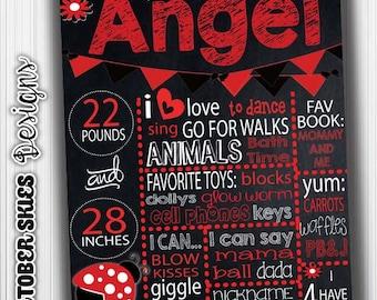 Lady Bug Birthday Chalkboard, Ladybug Poster, Custom digital file, any age