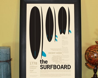 The Surfboard Print