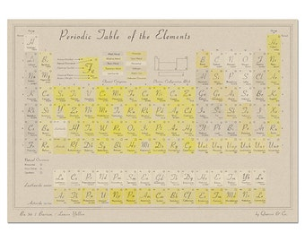 Periodic Table of the Elements in Lemon Yellow art print