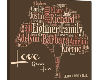 Family Tree Art - Custom Canvas for Birthdays, Anniversarys, Housewarming, Family Quotes Art