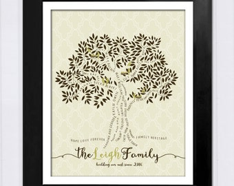 Personalized Gift for Mom, Mother's Day Gift Grandma, Custom Family Tree, Genealogy Wall Art, Great Grandparents Gift