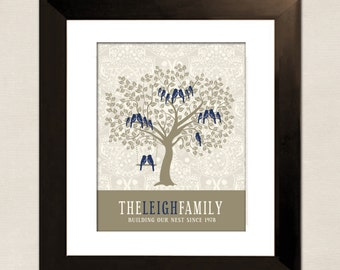Listing for briangabriel024, Upgrade to 11 x 14, Personalized Gift for Mom, Family Tree, Custom Art Print