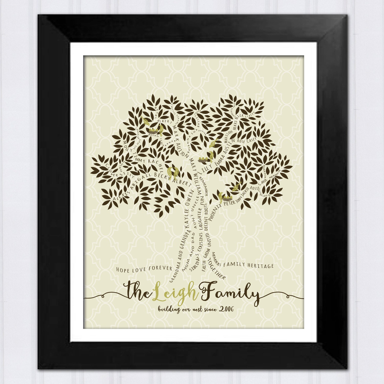 Personalized gift for her grandma gift custom family tree for Family tree gifts personalized
