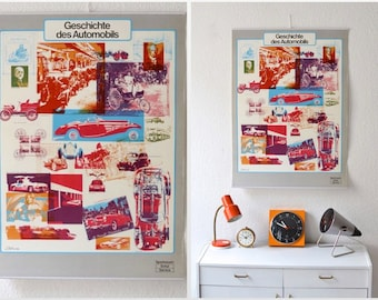 Vintage German educational poster pull down chart school map train trains