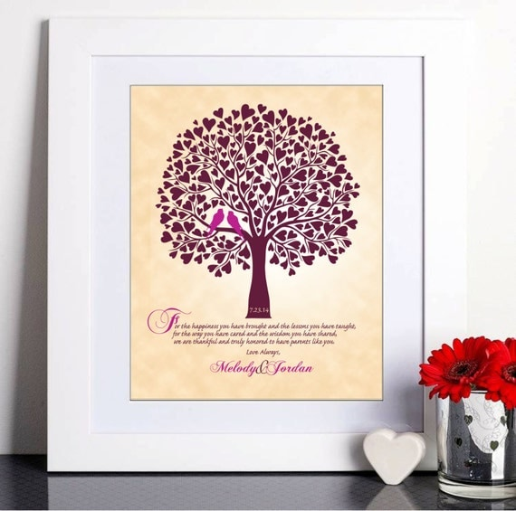 ... Parents, Parents Thank you Gift, Mother of groom gift, Wedding gift