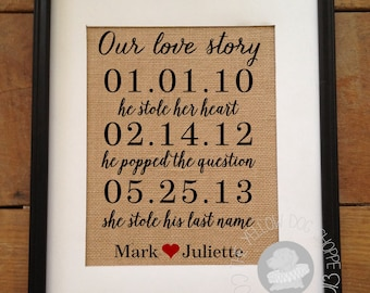 Vintage Wedding Gift For Husband : ... Wedding Gift for Husband or Wife Cotton Anniversary Gift Frame not