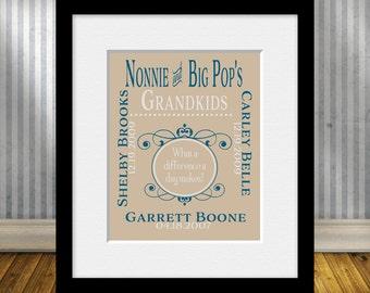 Grandchildren Names and Birthdates, Family Date Prints, Grandparents Day, Grandparents Gift, Christmas Gift for Grandparents