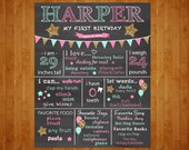 Mint, Pink, Gold Twinkle Twinkle Little Star theme 1st Birthday Chalkboard Poster Little Star 1st Year Chalkboard Poster Stats