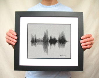 Name Sound Wave: A - C  Voice Art / Soundwave Print - Wall Art and Room Decor - Personalized Birthday Gift Idea