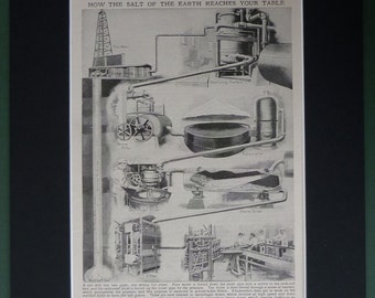 Vintage Encyclopedia Print of Salt Production Retro kitchen decor, food and drink art, Available Framed, Culinary Picture, Cookery Gift