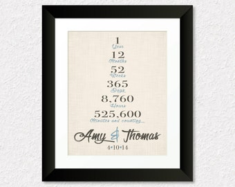 1 Year Wedding Gifts : year anniversary present one year wedding anniversary gift paper ...